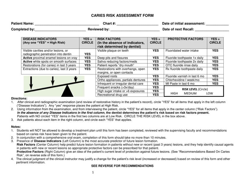 """Caries Risk Assessment Form"" Download Pdf"