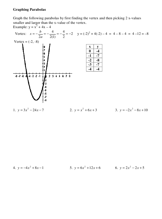 Graphing Parabolas In Standard Form Worksheet Download Printable Pdf