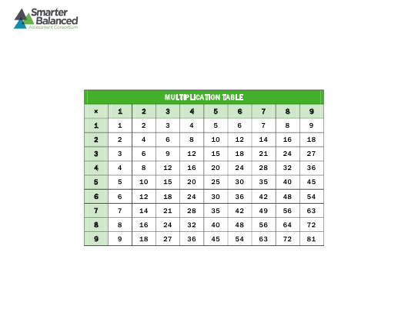 """1x9 Multiplication Chart - Smarter Balanced"" Download Pdf"