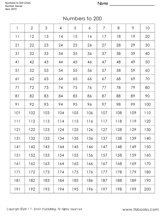 """""""1 to 200 Number Chart"""" Download Pdf"""
