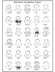 """Emotions Vocabulary Chart"""
