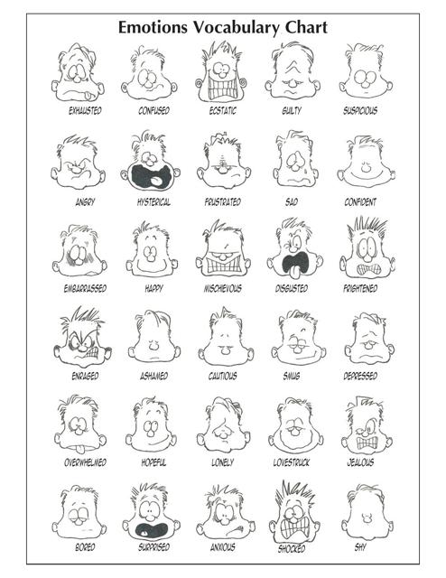 """Emotions Vocabulary Chart"" Download Pdf"