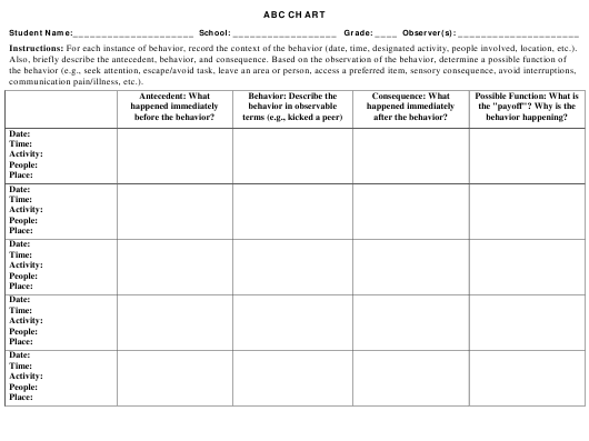 """""""Abc Chart Template for Students"""" Download Pdf"""