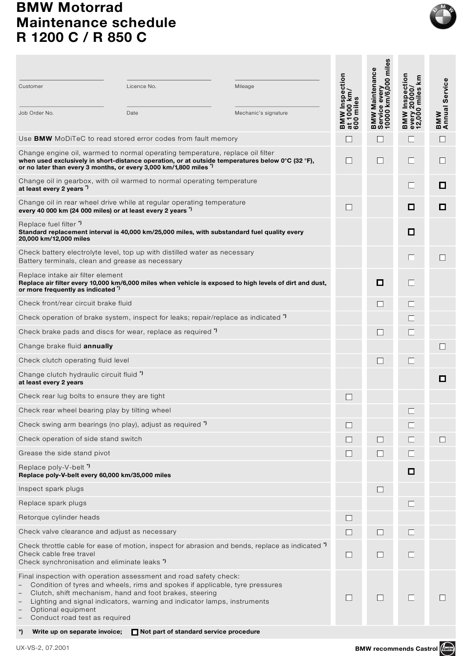 Maintenance Schedule Template For R 1200 C R 850 C Bmw Models Bmw Motorrad Download Printable Pdf Templateroller