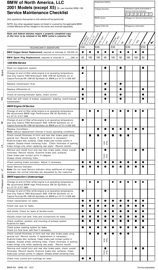 """""""Service Maintenance Checklist Template for 2001 Bmw Models (Except X5) - Bmw of North America"""" Download Pdf"""