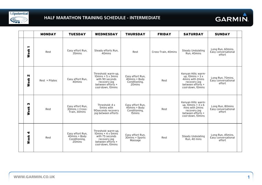 """Half Marathon Training Schedule Template for Intermediaries - Fullpotential, Garmin"" Download Pdf"