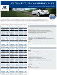 500,000 Km Extended Maintenance Checklist Template For Subaru 2002-2011my Turbocharged 4-cylinder Engines - Subaru