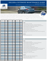 """500,000 Km Extended Maintenance Checklist Template for Subaru 1990-2009my Naturally-Aspirated 4-cylinder Engines - Subaru"""