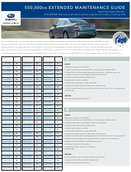 500,000 Km Extended Maintenance Checklist Template For Subaru 1990-2009my Naturally-aspirated 4-cylinder Engines - Subaru
