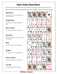 Poker Points Cheat Sheet