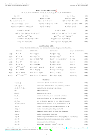 Cheat Sheets PDF templates  download Fill and print for free