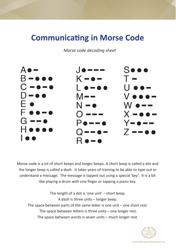 Morse Code Decoding Sheet - Australia