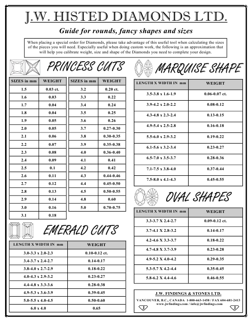 """Diamond Sizes Chart - J.w. Histed Diamonds Ltd"" Download Pdf"