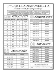 Diamond Sizes Chart - J.w. Histed Diamonds Ltd