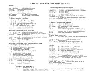 """""""A Matlab Cheat-Sheet"""""""