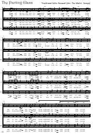 """The Parting Glass Sheet Music - Traditional Celtic Farewell"""