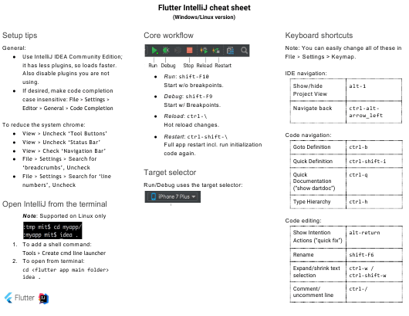 Intellij Cheat Sheet (Windows & Linux Version) - Flutter