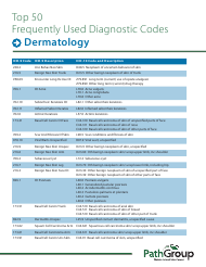 Icd-9 Dermatology Diagnostic Codes Cheat Sheet - Pathgroup