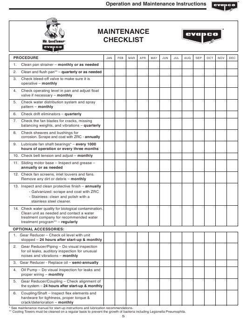 """Maintenance Checklist Template - Evapco"" Download Pdf"