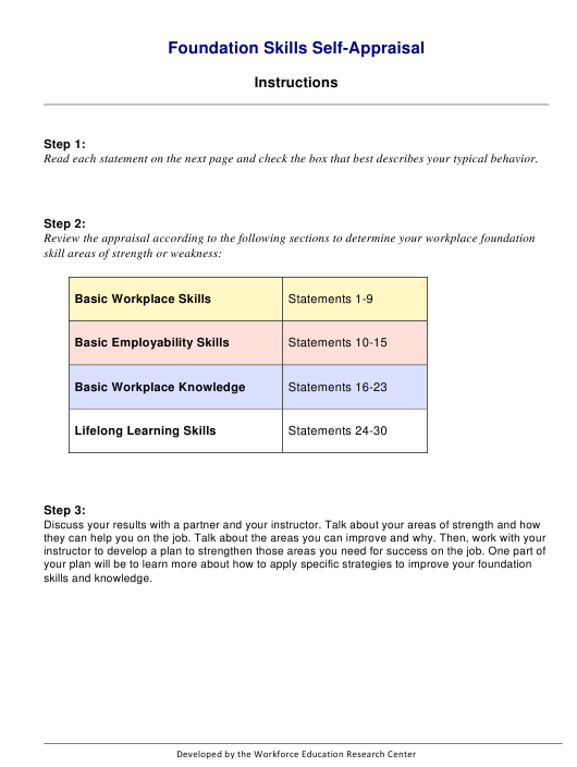 """Foundation Skills Self-appraisal Template"" Download Pdf"