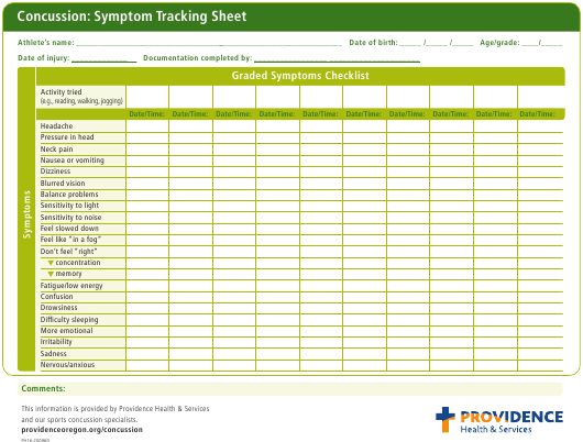 """Concussion Symptoms Checklist Template - Providence Health & Service"" Download Pdf"