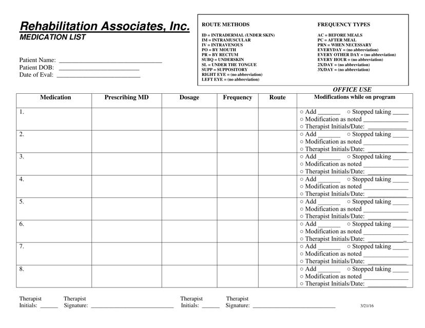 Medication List Template Rehabilitation Associates Inc