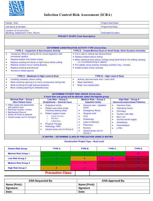 Infection Control Risk Assessment (Icra) Form - Staff ...