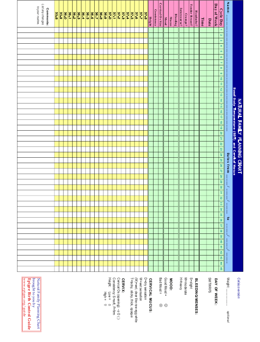 """""""Natural Family Planning Chart Template"""" Download Pdf"""