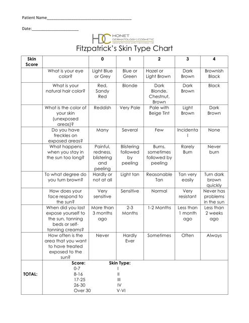 Fitzpatrick's Skin Type Assessment Chart - Honet Dermatology