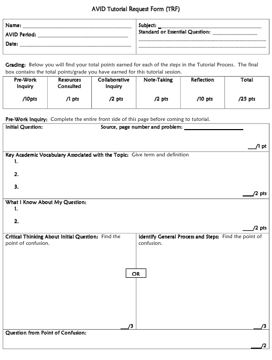 Avid Tutorial Request Form (trf) Download Printable PDF | Templateroller
