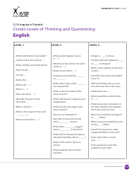 Costa's Levels of Thinking and Questioning Template - Avid