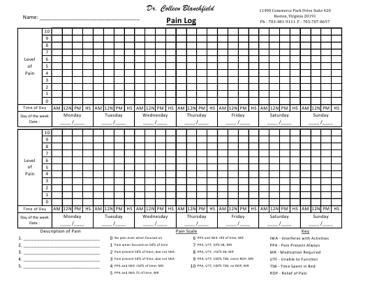 """""""Pain Level Log Template - Dr. Colleen Blanchfield"""" Download Pdf"""