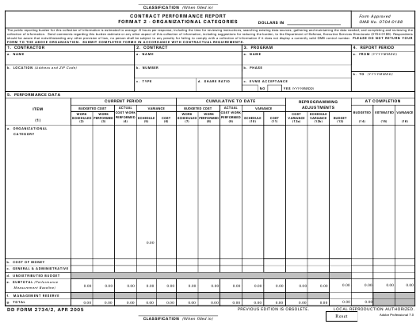 DD Form 2734/2 Printable Pdf