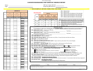"""""""Classified Bargaining Unit Monthly Absence Report Form - Victor Valley College"""""""