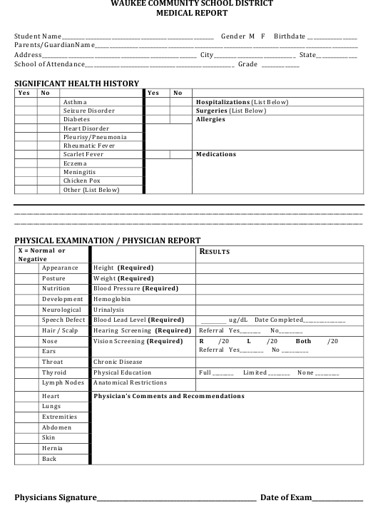 """""""Medical Report Template - Waukee Community School District"""" Download Pdf"""