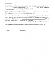 Pay or Quit Notice Letter Template From Tenant