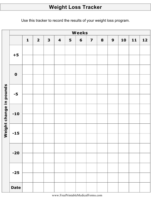 """""""Large-Print Weight Loss Tracking Spreadsheet Template"""" Download Pdf"""