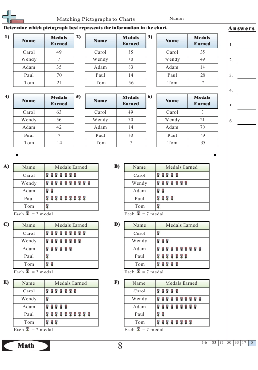 """""""Matching Pictographs to Charts Worksheet With Answer Key"""" Download Pdf"""