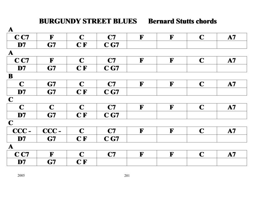 """Bernard Stutts - Burgundy Street Blues Chord Chart"" Download Pdf"