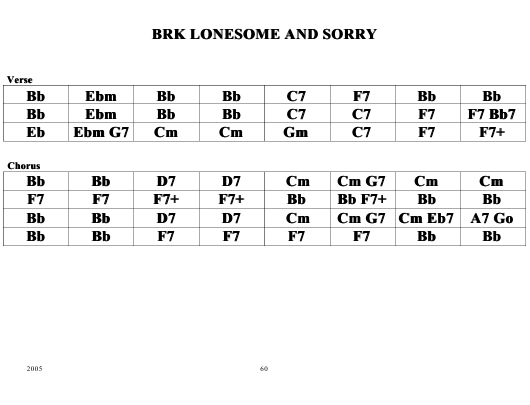 """Brk Lonesome and Sorry Chord Chart"" Download Pdf"