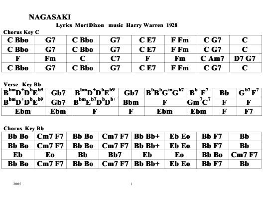 """Mort Dixon & Harry Warren - Nagasaki Chord Chart"" Download Pdf"