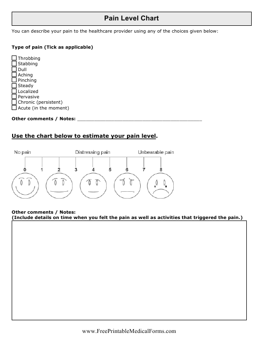 """""""Pain Level Chart Template With Faces"""" Download Pdf"""
