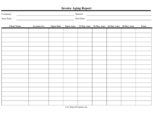 """""""Invoice Aging Report Spreadsheet Template"""" Download Pdf"""