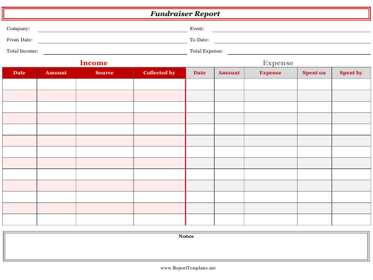 """Fundraiser Report Template"" Download Pdf"
