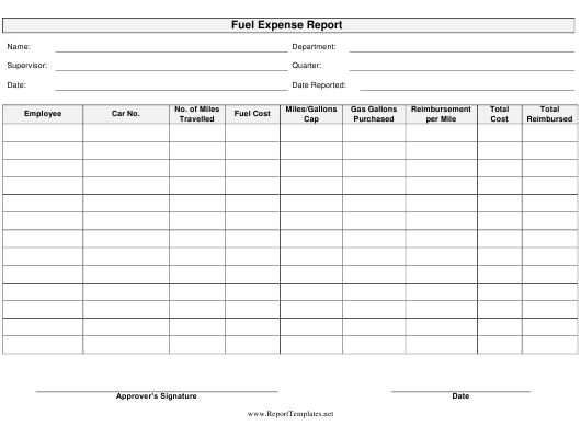 """""""Fuel Expense Report Template"""" Download Pdf"""