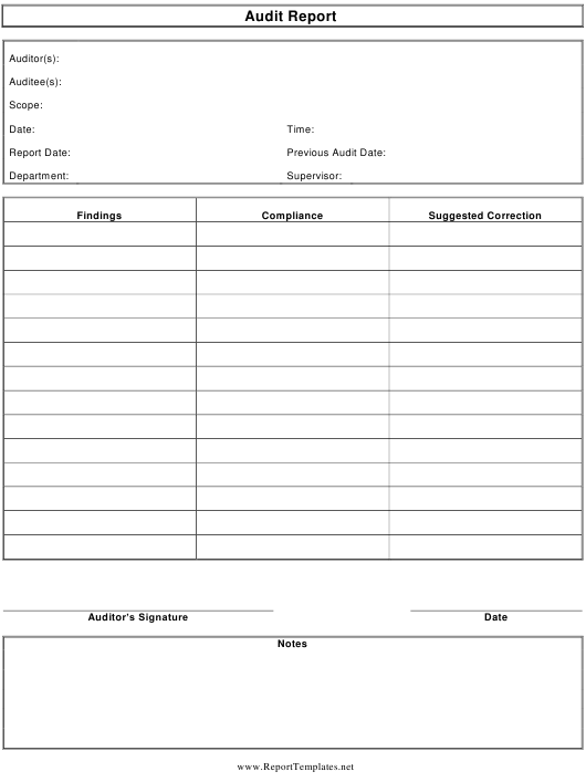 """Audit Report Template"" Download Pdf"