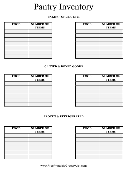 """""""Pantry Inventory Template"""" Download Pdf"""