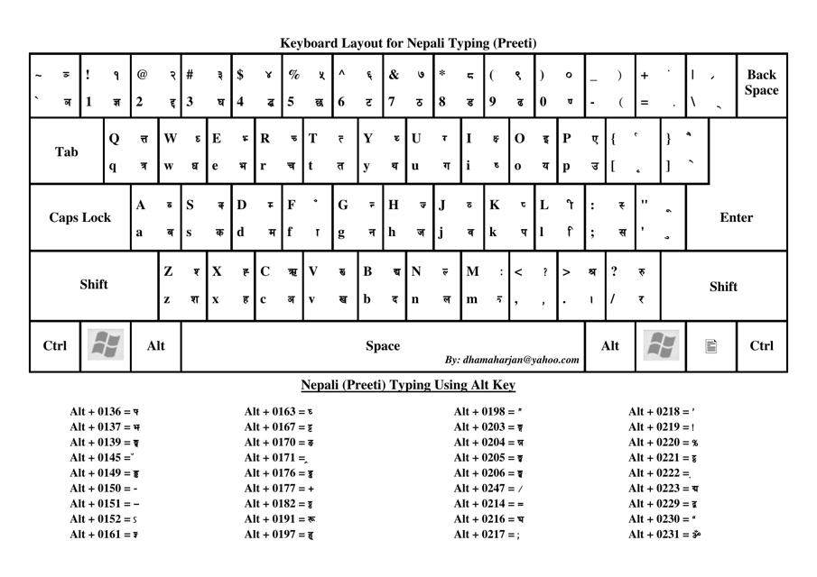 """Keyboard Layout Template for Nepali Typing (Preeti)"" Download Pdf"