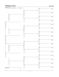 Blank Pedigree Chart Template
