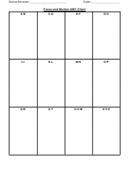 Force and Motion Abc Chart Template